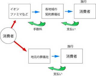 chart001.jpg
